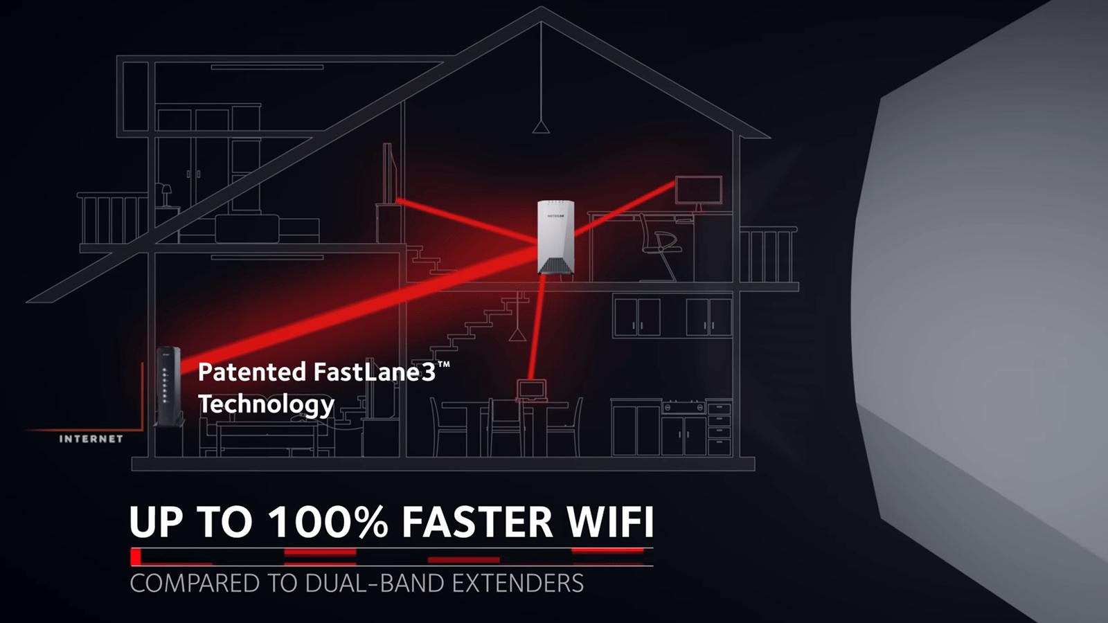 NETGEAR 續推「類」Mesh Wi-Fi 新品,Nighthawk X4S(EX7500)三頻延伸訊號不掉速 ...