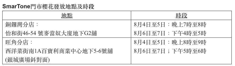 Screen Shot 2016-08-04 at 下午6.58.54